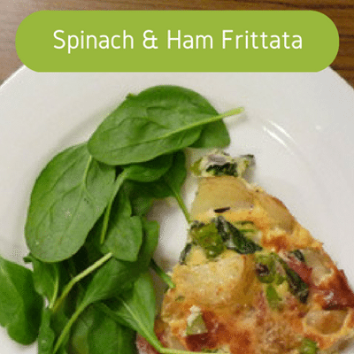 The Chew: Spinach & Ham Frittata Recipe